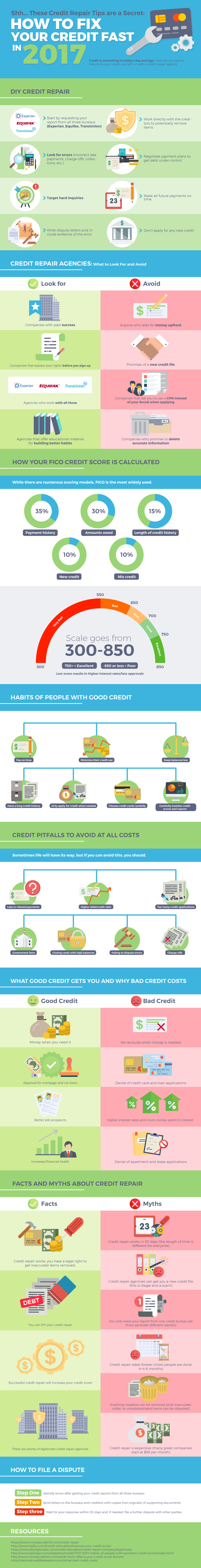 how to fix your credit infographic