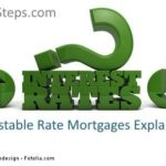 Adjustable rate mortgages explained.