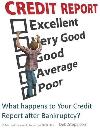 Your credit report after bankruptcy